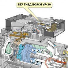 КОВШ. Обслуживание двигателей внутреннего сгорания - Site