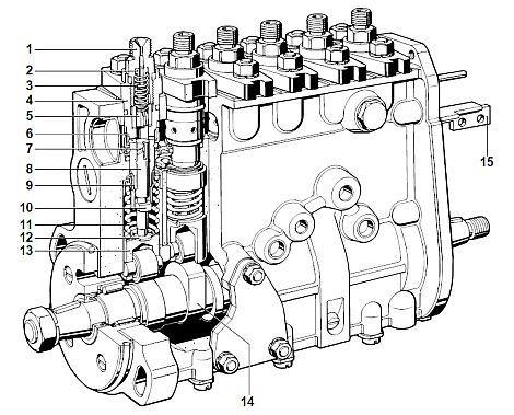 механический рядный тнвд автомобиля мерседес