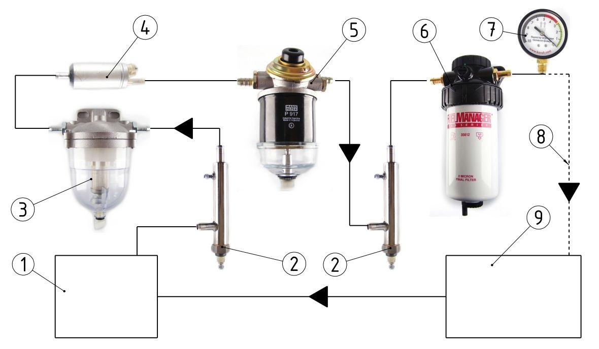схема монтажа фильтров грубой очистки воды советы видео
